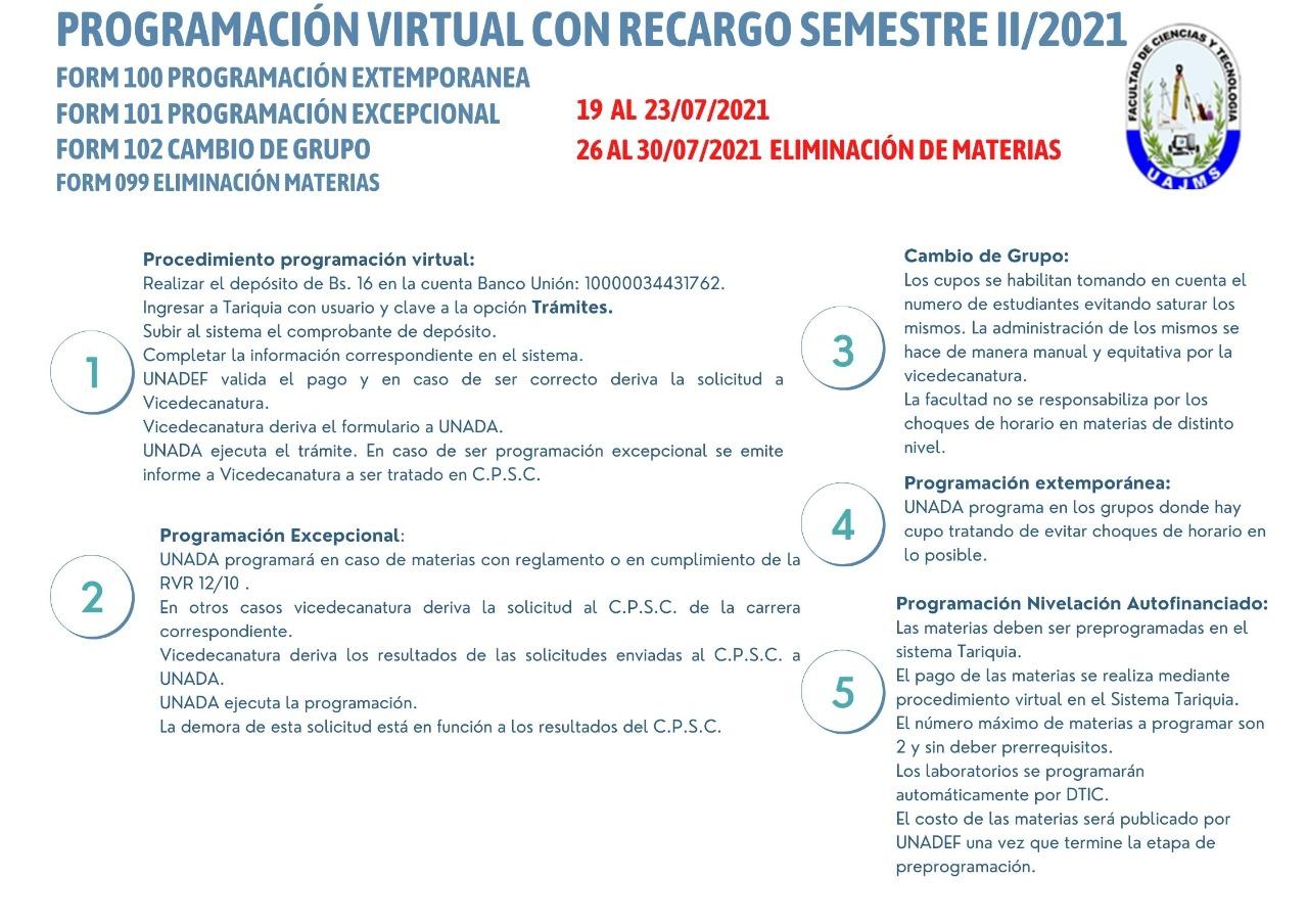 PROGRAMACIÓN CON RECARGO SEMESTRE II – 2021
